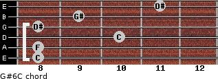 G#6/C for guitar on frets 8, 8, 10, 8, 9, 11