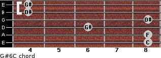 G#6/C for guitar on frets 8, 8, 6, 8, 4, 4