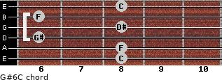 G#6/C for guitar on frets 8, 8, 6, 8, 6, 8