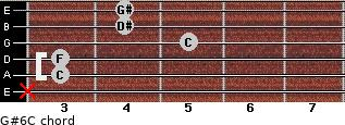 G#6/C for guitar on frets x, 3, 3, 5, 4, 4