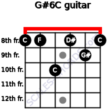 G#6/C for guitar on frets 8, 8, 10, 8, 9, 8