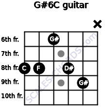G#6/C for guitar on frets 8, 8, 6, 8, 9, x