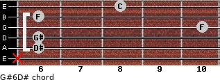 G#6/D# for guitar on frets x, 6, 6, 10, 6, 8