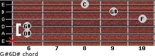 G#6/D# for guitar on frets x, 6, 6, 10, 9, 8