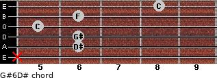 G#6/D# for guitar on frets x, 6, 6, 5, 6, 8