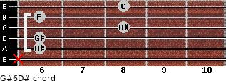 G#6/D# for guitar on frets x, 6, 6, 8, 6, 8