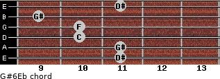 G#6/Eb for guitar on frets 11, 11, 10, 10, 9, 11