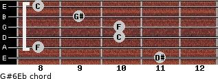G#6/Eb for guitar on frets 11, 8, 10, 10, 9, 8