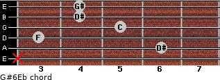 G#6/Eb for guitar on frets x, 6, 3, 5, 4, 4