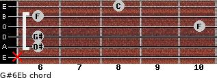 G#6/Eb for guitar on frets x, 6, 6, 10, 6, 8