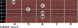 G#6/Eb for guitar on frets x, 6, 6, 5, 6, 4
