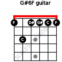 G#6/F for guitar on frets 1, 3, 1, 1, 1, 1