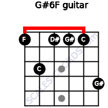G#6/F for guitar on frets 1, 3, 1, 1, 1, 4