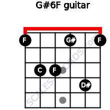 G#6/F for guitar on frets 1, 3, 3, 1, 4, 1