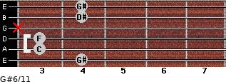 G#6/11 for guitar on frets 4, 3, 3, x, 4, 4