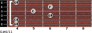 G#6/11 for guitar on frets 4, 4, 6, 5, 6, 4