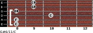 G#6/11/C for guitar on frets 8, 8, 10, 8, 9, 9