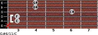 G#6/11/C for guitar on frets x, 3, 3, 6, 4, 4