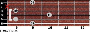 G#6/11/Db for guitar on frets 9, 8, 10, 8, x, 9