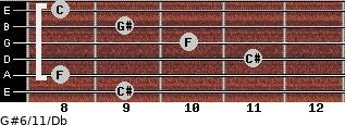 G#6/11/Db for guitar on frets 9, 8, 11, 10, 9, 8