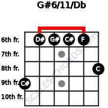 G#6/11/Db for guitar on frets 9, 6, 6, 6, 6, 8