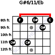 G#6/11/Eb for guitar on frets 11, 8, 11, 8, 9, 8