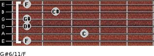 G#6/11/F for guitar on frets 1, 3, 1, 1, 2, 1