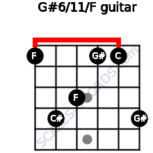 G#6/11/F for guitar on frets 1, 4, 3, 1, 1, 4