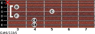 G#6/11b5 for guitar on frets 4, 4, 3, 5, 3, x