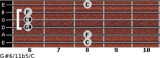 G#6/11b5/C for guitar on frets 8, 8, 6, 6, 6, 8