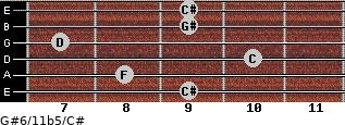 G#6/11b5/C# for guitar on frets 9, 8, 10, 7, 9, 9