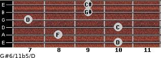 G#6/11b5/D for guitar on frets 10, 8, 10, 7, 9, 9