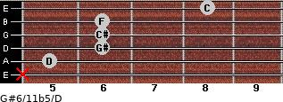 G#6/11b5/D for guitar on frets x, 5, 6, 6, 6, 8