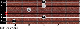 G#6/9 for guitar on frets 4, 6, x, 5, 6, 6