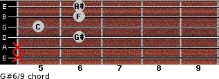 G#6/9 for guitar on frets x, x, 6, 5, 6, 6