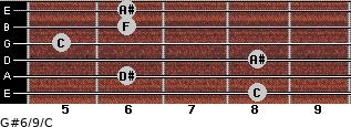 G#6/9/C for guitar on frets 8, 6, 8, 5, 6, 6