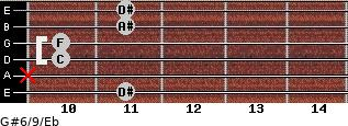 G#6/9/Eb for guitar on frets 11, x, 10, 10, 11, 11