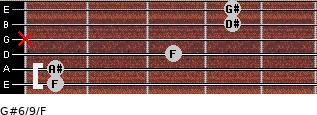 G#6/9/F for guitar on frets 1, 1, 3, x, 4, 4