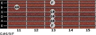 G#6/9/F for guitar on frets 13, 13, 13, 13, 11, 13