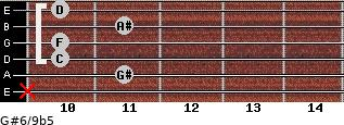 G#6/9b5 for guitar on frets x, 11, 10, 10, 11, 10