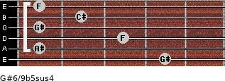 G#6/9b5sus4 for guitar on frets 4, 1, 3, 1, 2, 1