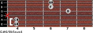 G#6/9b5sus4 for guitar on frets 4, 4, x, 7, 6, 6