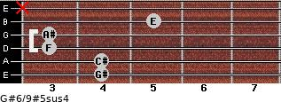 G#6/9#5sus4 for guitar on frets 4, 4, 3, 3, 5, x