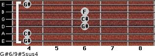G#6/9#5sus4 for guitar on frets 4, 4, 6, 6, 6, 4