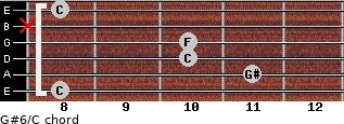 G#6/C for guitar on frets 8, 11, 10, 10, x, 8