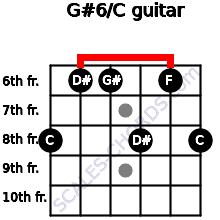 G#6/C for guitar on frets 8, 6, 6, 8, 6, 8