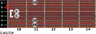 G#6/D# for guitar on frets 11, 11, 10, 10, x, 11