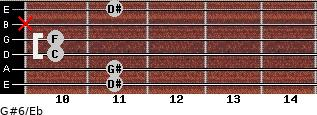 G#6/Eb for guitar on frets 11, 11, 10, 10, x, 11