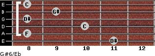 G#6/Eb for guitar on frets 11, 8, 10, 8, 9, 8