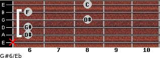 G#6/Eb for guitar on frets x, 6, 6, 8, 6, 8